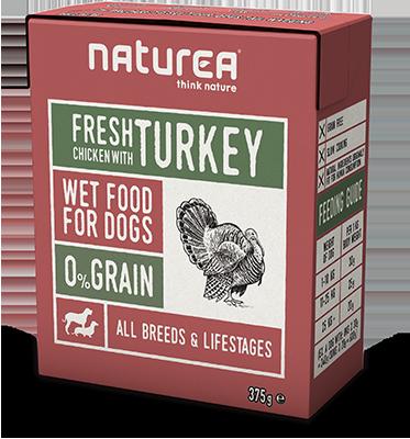 Fresh-chicken-with-turkey